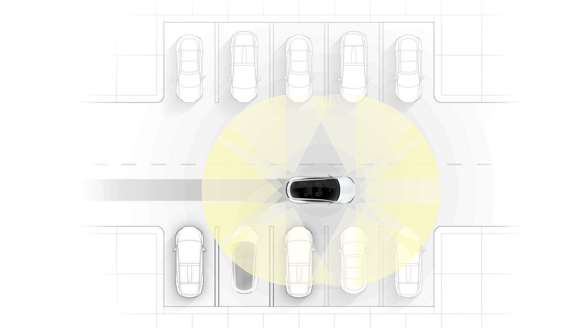 馬斯克承諾特斯拉 FSD 選配將會有專屬「環景系統」功能